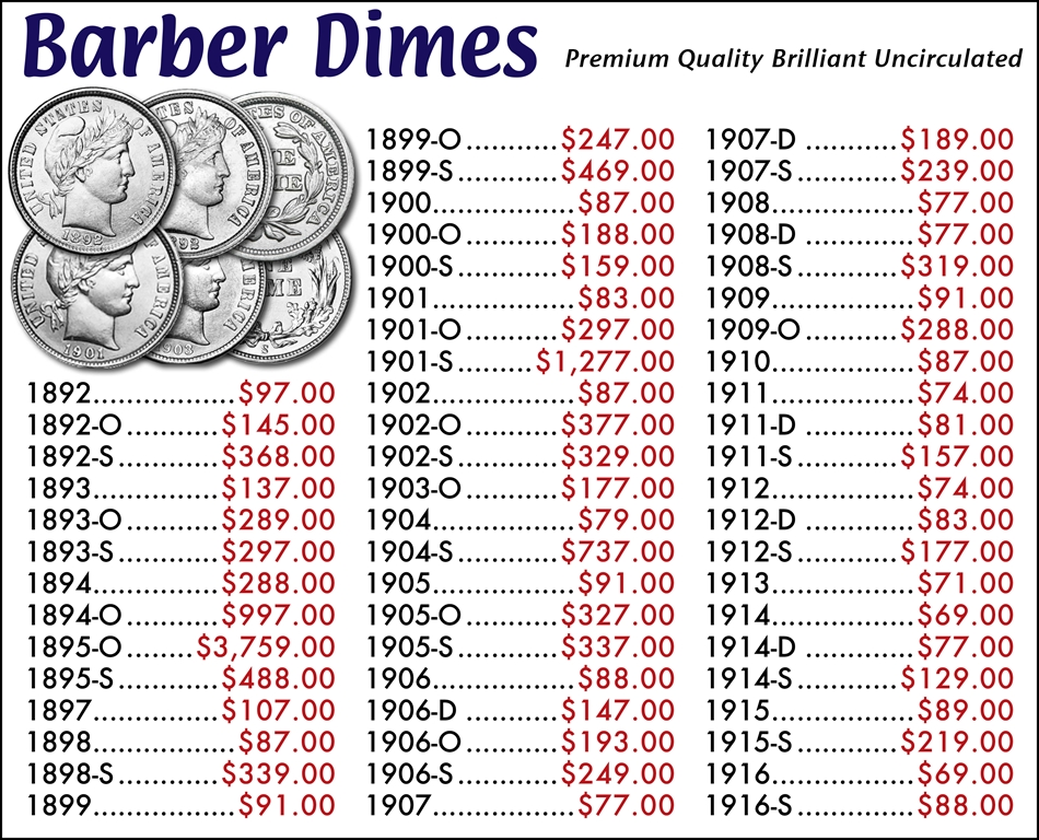 DIMES: Barber Dimes For Sale - Buy Collectible Coins Online